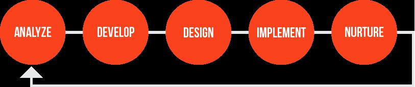 Process_Graphic-web